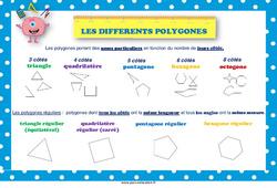Les différents types de polygones - Cycle 3 - Affiche de classe