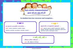 Les mots commençant par af,ac,ap,ef,of - Cycle 3 - Affiche de classe