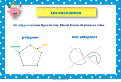 Les polygones - Cycle 3 - Affiche de classe