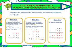 Technique de la multiplication à 2 chiffres avec zéro intercalé - Cycle 2 - Affiche de classe