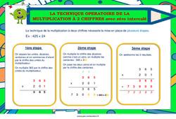 Technique de la multiplication à 2 chiffres avec zéro intercalé – Cycle 3 – Affiche de classe