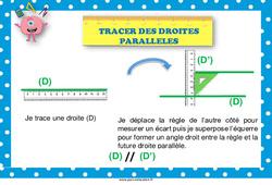 Tracer des droites parallèles - Cycle 2 - Affiche de classe
