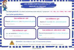 Verbes particuliers du 1er groupe au présent - Cycle 3 - Affiche de classe