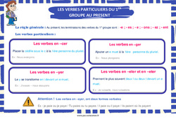 Verbes particuliers du 1er groupe au présent - Cycle 2 - Affiche de classe
