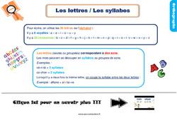 Leçon, trace écrite sur les lettres, les syllabes au Ce1