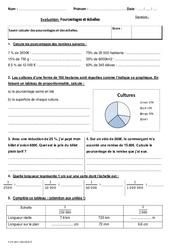 Pourcentages et échelles – Cm2 – Bilan