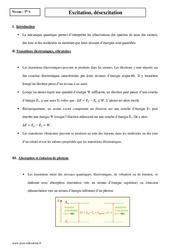 Excitation - Désexcitation - Terminale - Cours