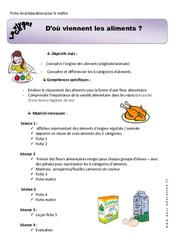 D'où viennent les aliments? – Ce1 – Fiche de préparation