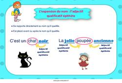 L'expansion du nom : l'adjectif qualificatif épithète – Ce2 – Cm1 – Cm2 – Affiche