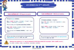 Les verbes du 3ème groupe – Ce1 – Ce2 – Cm1 – Cm2 – Affiches