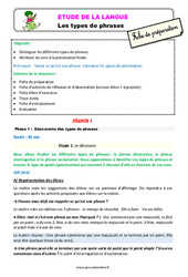 Les types de phrases – Ce1 – Étude de la langue – Fiche de préparation