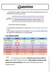 Questions – 3ème – Cours