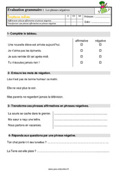 Les phrases négatives – Ce1 – Étude de la langue – Evaluation avec la correction