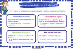 Les verbes particuliers en -er à l'imparfait – Cycle 2 – Cycle 3 – Affiche