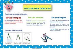 Tracer des cercles – Cycle 2 – Cycle 3 – Affiche