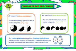 Comparer des fractions - Cycle 2 - Cycle 3 - Affiche