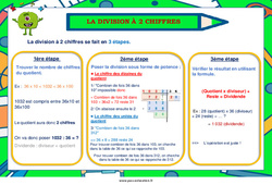 La division à 2 chiffres – Cycle 2 – Cycle 3 – Affiche
