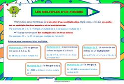 Les multiples d'un nombre - Cycle 2 - Cycle 3 - Affiche