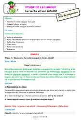 Le verbe et son infinitif – Ce1 – Étude de la langue – Fiche de préparation