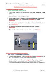 Les changements d'état d'un corps pur – 5ème – Cours