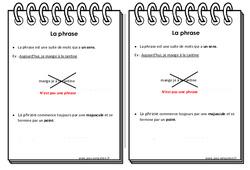 Phrase – Ce1 – Leçon