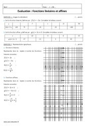 Fonctions linéaires et affines – 3ème – Contrôle