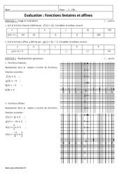 Fonctions affines et linéaires – 3ème – Evaluation