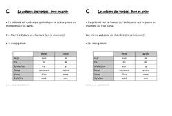 Présent des verbes être et avoir - Ce1 - Leçon