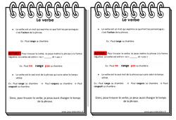 Verbe – Ce1 – Leçon à imprimer