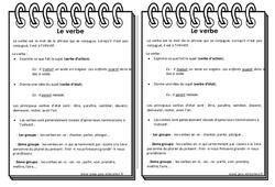 Verbe – Cm1 – Leçon
