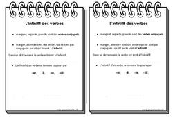 Infinitif des verbes - Ce2 - Leçon