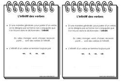 Infinitif des verbes - Ce1 - Leçon