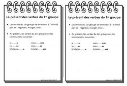 Présent des verbes du 1er groupe - Ce1 - Leçon