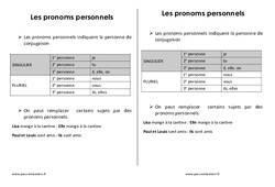 Pronoms personnels – Ce2 – Leçon
