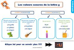 Leçon, trace écrite sur les valeurs de la lettre g au CE1