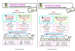 Pronoms personnels sujets – Ce1 – Étude de la langue – Leçon