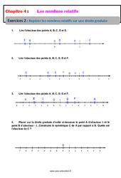 Repérer les nombres relatifs sur une droite graduée – 5ème – Exercices avec correction