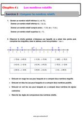 Comparer les nombres relatifs – 5ème – Exercices avec correction
