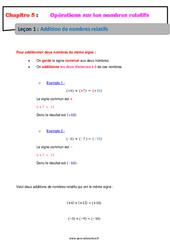 Addition de nombres relatifs – 5ème – Cours