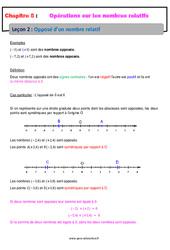 Opposé d'un nombre relatif – 5ème – Cours