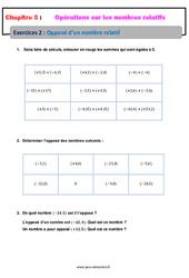 Opposé d'un nombre relatif – 5ème – Exercices avec correction