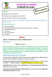 L'infinitif du verbe – Ce2 – Étude de la langue – Fiche de préparation