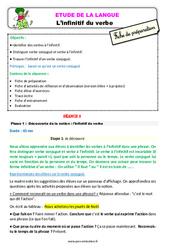 L'infinitif du verbe – Ce1 – Étude de la langue – Fiche de préparation