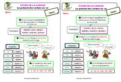 Présent des verbes en -er – Ce1 – Étude de la langue – Leçon