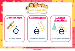 Les accents - CP - CE1 - Affiche de classe