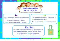 Les homophones la, là, l'a, l'as – Ce2 – Cm1 – Cm2 – Affiche de classe