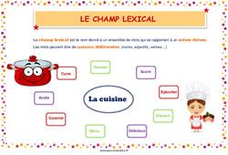 Le champ lexical - CP - CE1 - Affiche de classe