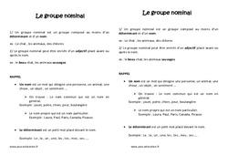 Groupe nominal – Ce2 – Leçon