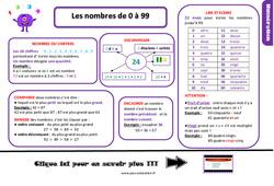 Leçon, trace écrite sur connaître les nombres de 0 à 99 au Ce1