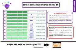 Leçon, trace écrite sur les nombres de 80 à 89 au Ce1